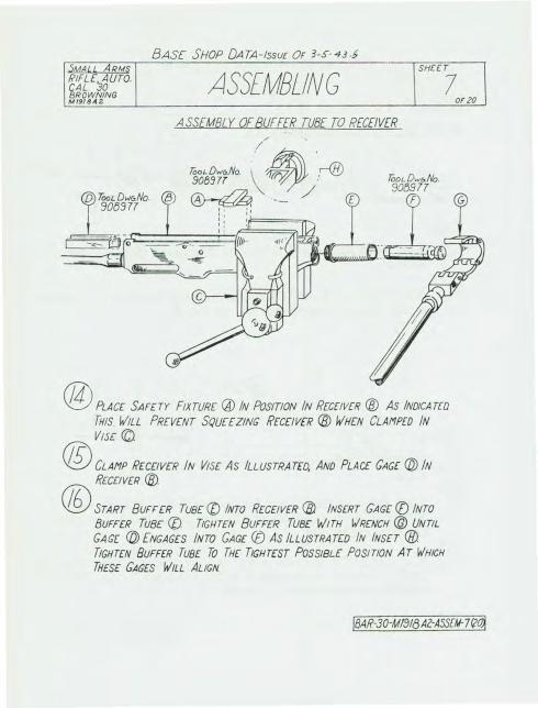 Browning BAR M1918A2 book